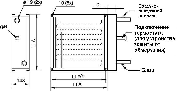 Размеры водяного канального нагревателя для прямоугольных каналов Systemair VBK 4